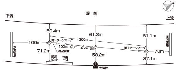 ボートレース江戸川の水面レイアウト