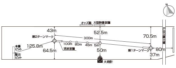ボートレース戸田