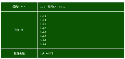 競艇BULL(競艇ブル)1月31日の無料予想:公開情報