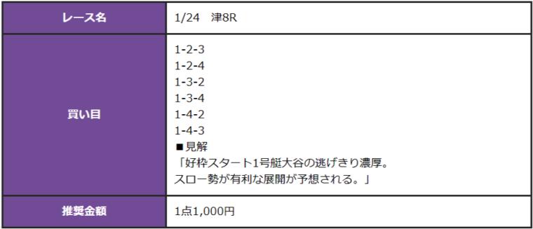 競艇オニアツ1月24日の無料予想:公開情報