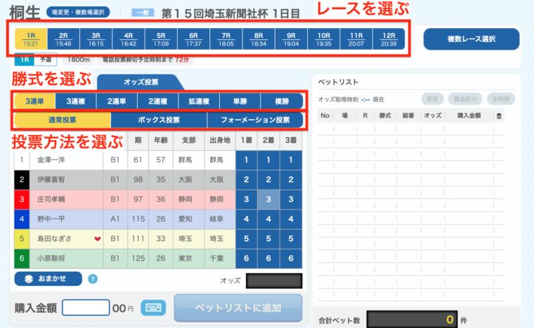 テレボート投票ページ:投票画面(例:桐生1R)