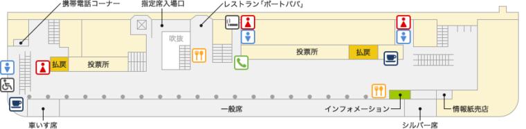 ボートレースびわこ(びわこ競艇場)施設ガイド:2F
