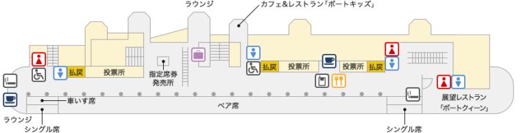ボートレースびわこ(びわこ競艇場)施設ガイド:4F