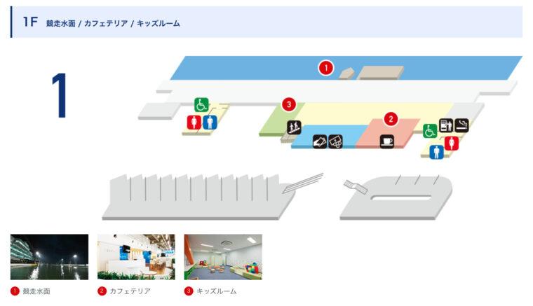 ボートレース丸亀(丸亀競艇場)の施設案内:1F