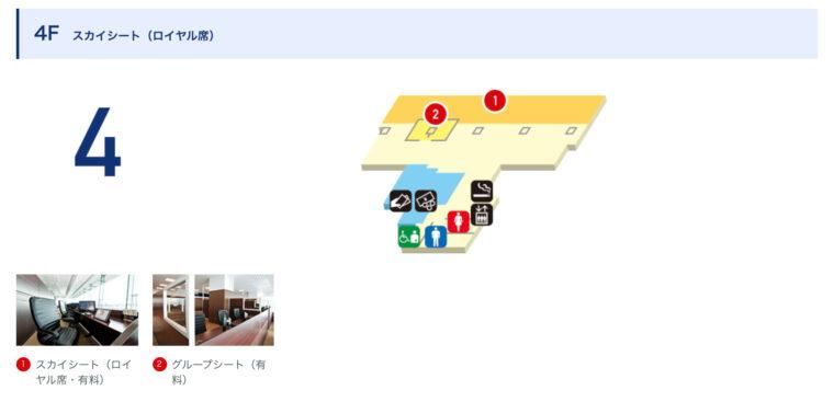 ボートレース丸亀(丸亀競艇場)の施設案内:4F
