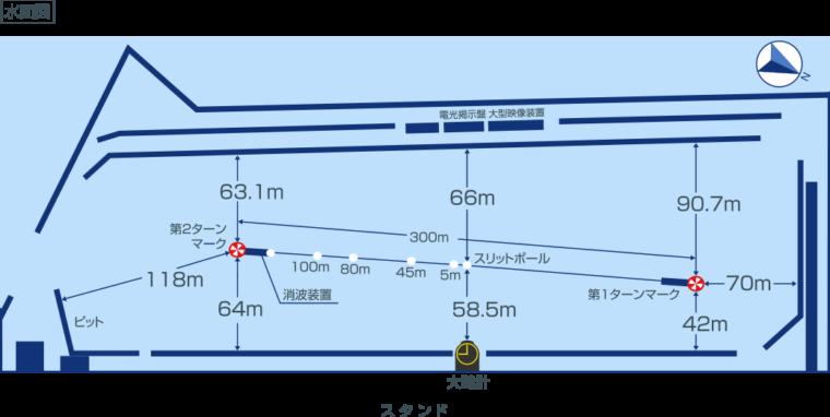 ボートレース丸亀(丸亀競艇場)の水面図