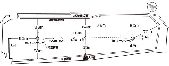 ボートレース鳴門(鳴門競艇場)の水面図