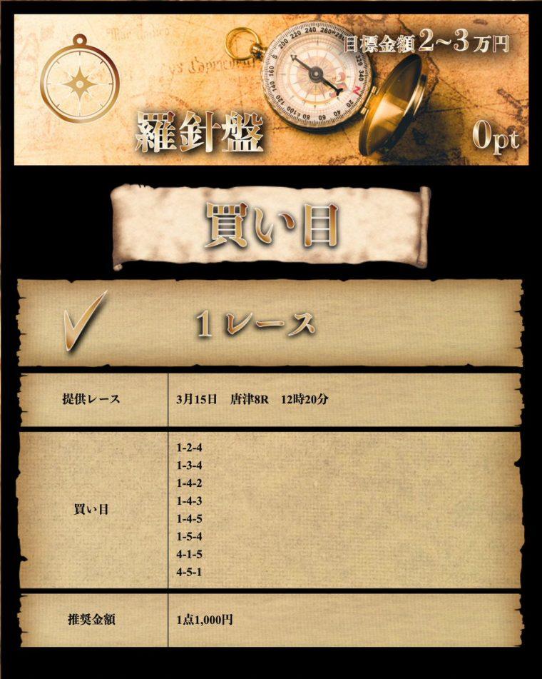 【無料予想検証】3月15日:唐津8R