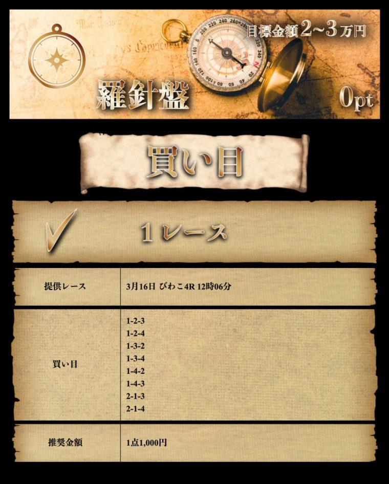 【無料予想検証】3月16日:びわこ4R