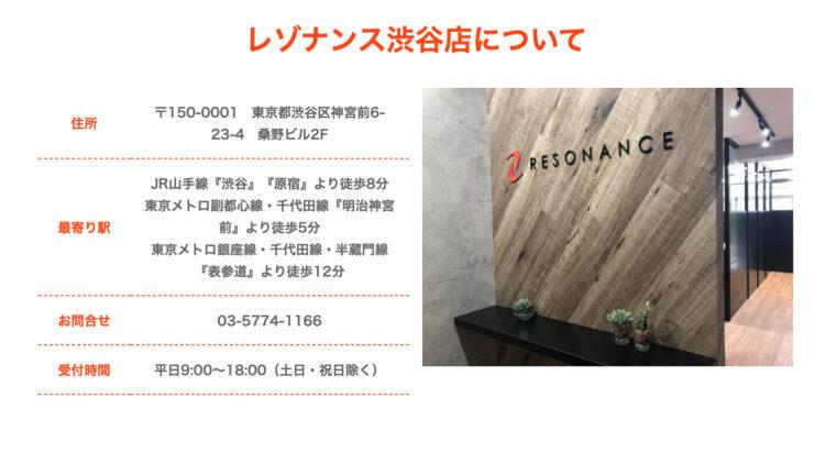 競艇FANTASISTA(競艇ファンタジスタ)の所在地:レゾナンス渋谷