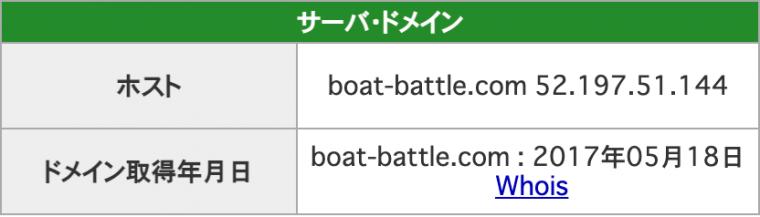 戦国ボートのドメイン情報