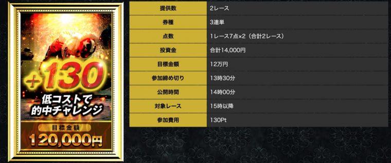 神舟の有料プラン【+130】