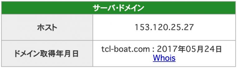 ボートテクニカルのドメイン情報